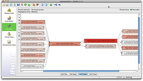 JProfiler Call Graph