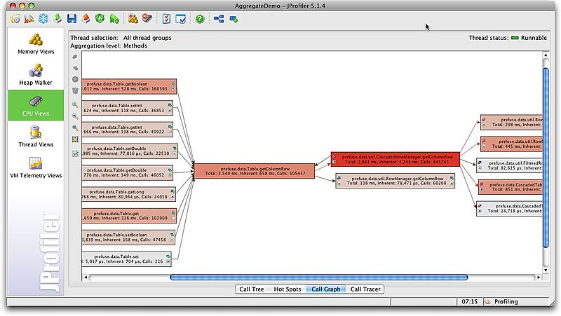 JProfiler-call-graph